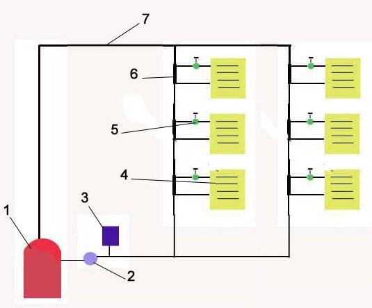Байпас.  Подающий Трубопровод.  Расширительный бак.  Однотрубная вертикальная система отопления используется в домах...